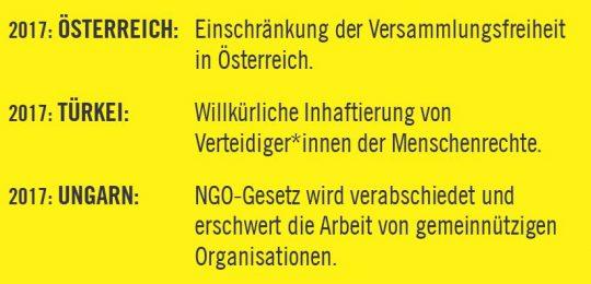 Gemeinsam Aufstehen! Jetzt oder Nie! | © Amnesty International